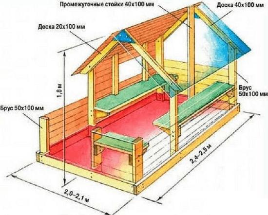 Размеры детского домика