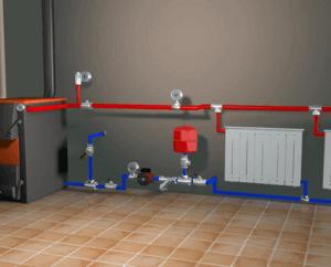 Устройство системы отопления в частном доме: разновидности, особенности, преимущества и недостатки
