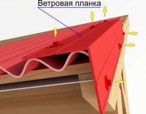 Торцевая планка для кровельного материала
