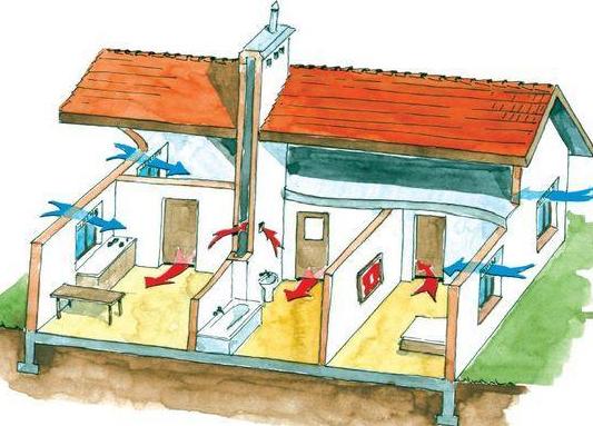 Как правильно сделать вентиляцию деревянного дома