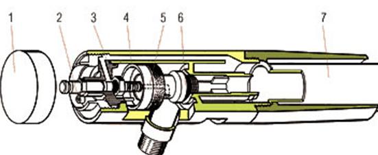 Картридж разделяет цилиндр на два отсека