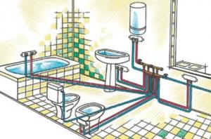 Коллекторная схема водоснабжения частного дома
