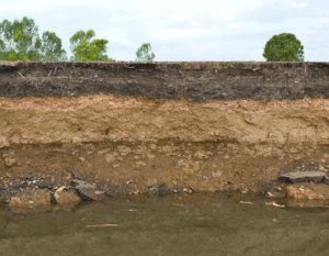 Глубина промерзания грунта