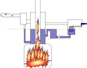 Схема парогенератора для бани