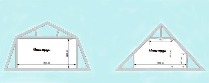 Наклон мансардных крыш
