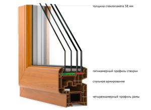 Профиль стеклопакета