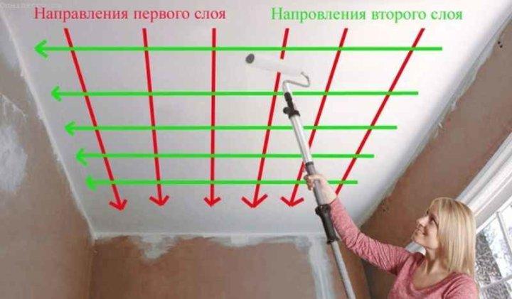 Техника покраски потолка водоэмульсионкой