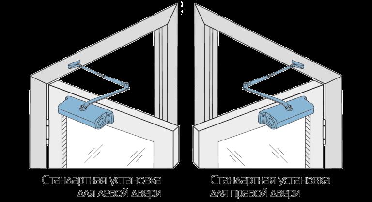 Как установить доводчик на дверь своими руками