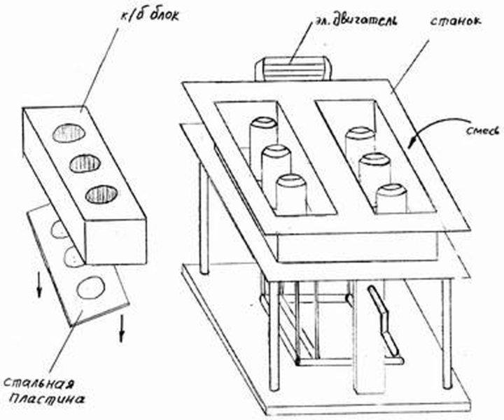 Чертеж станка для изготовления блоков