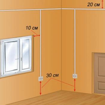 Высота установки розеток и выключателей: как правильно сделать монтаж