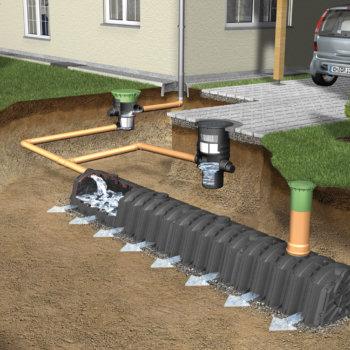 Отвод воды от фундамента: внешняя, внутренняя, ливневая системы дренажа