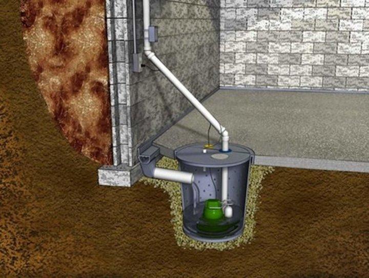 Дренаж в подвале