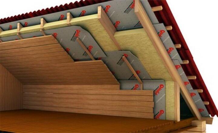 Внутренняя отделка односкатной крыши