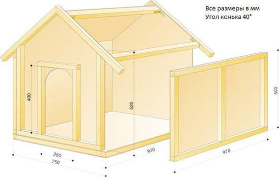 Схема конструкции стандартной конуры