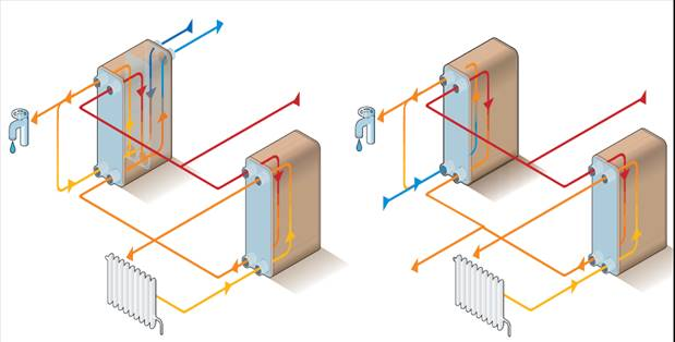 Схема подключения радиаторов отопления