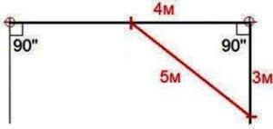 Определение правильности углов