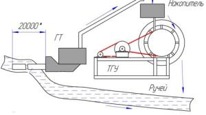 Приводной механизм из запчастей
