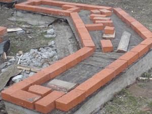 Фундамент под мангал