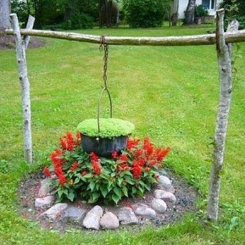 Виды клумб и цветников: маленькие произведения искусства, привлекающие взгляд