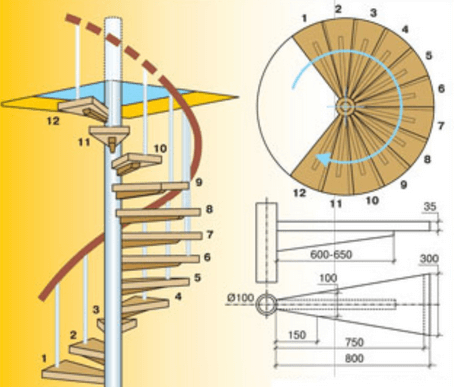 Схема размеров винтовой лестницы