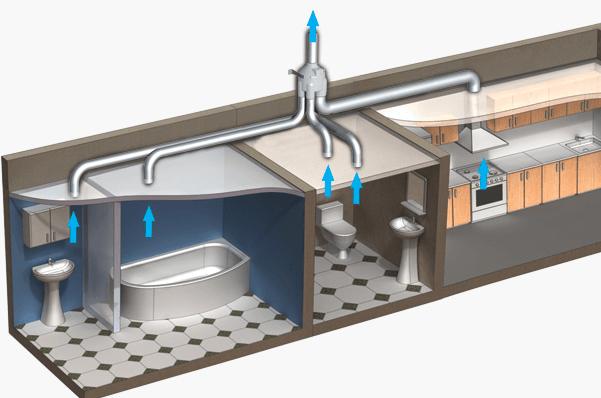 Схема монтажа вентиляции