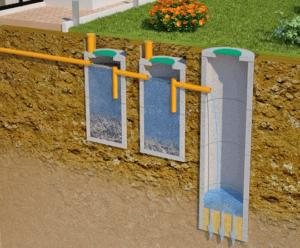 Проект правильной канализации