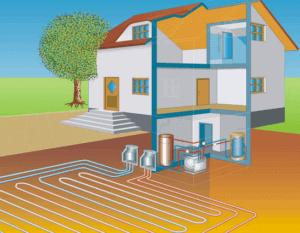 Горизонтальный теплообменник геотермальной системы отопления