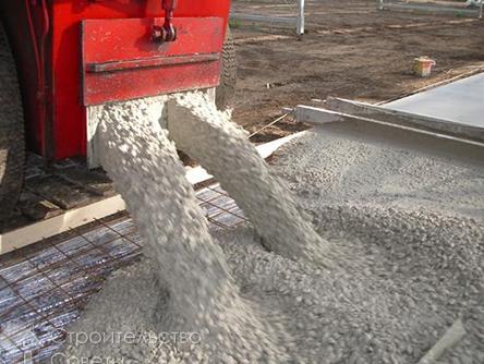 Как рассчитать, сколько нужно бетона на фундамент: по чертежу и на месте
