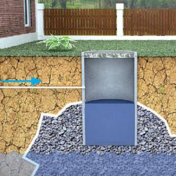 Как проложить канализацию в частном доме, последовательность выполнения