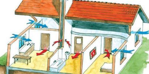 Естественная вентиляция в доме с печным отоплением