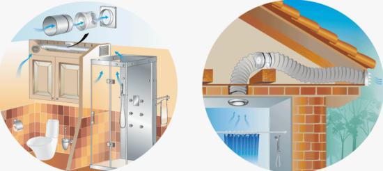 Канальный вентилятор для вентиляции в частном доме