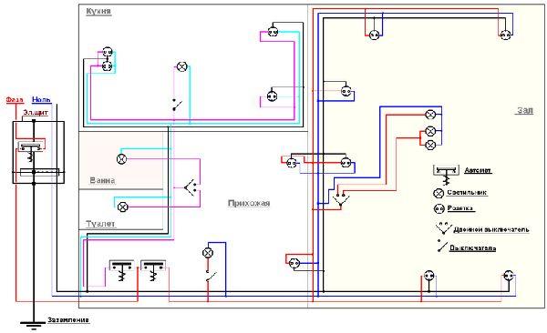 Схема электропроводки в дачном домике