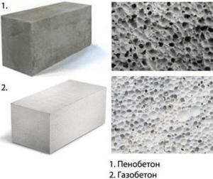 Пенобетон и газобетон