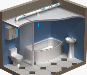 Вытяжная вентиляция в ванной и туалете