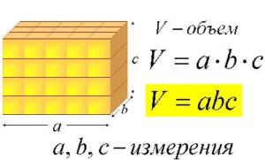 Как рассчитать объем пиломатериала