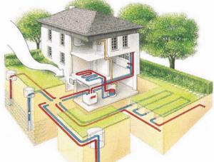 Энергосберегающее жилье