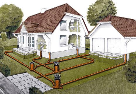 Какие трубы лучше для канализации: размеры и типы