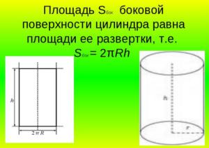 Площадь боковой поверхности трубы