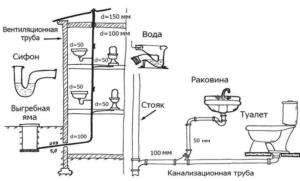 Схема канализации в двухэтажном доме