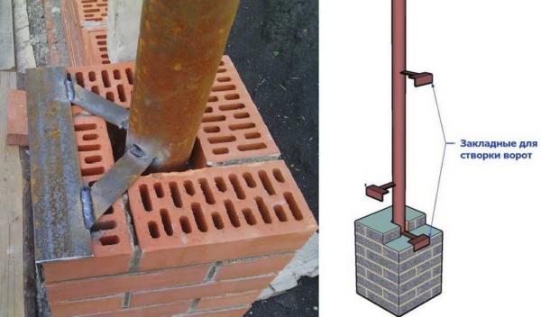 Столбы на фундаменте