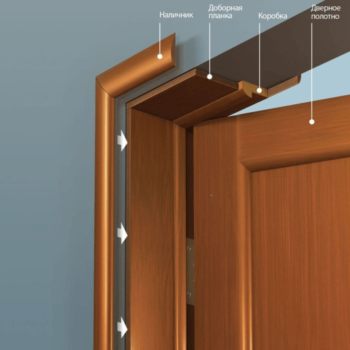 Как выполняется установка и сборка дверной коробки своими руками