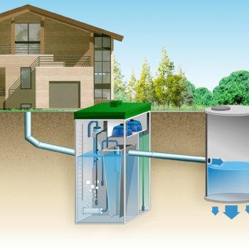 Чистка канализации в частном доме: способы проведения работ своими руками