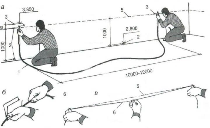 Как пользоваться гидроуровнем самостоятельно