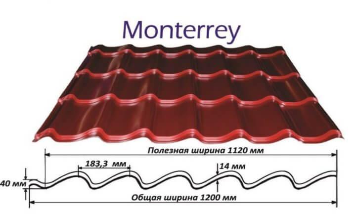 Черепица Монтеррей