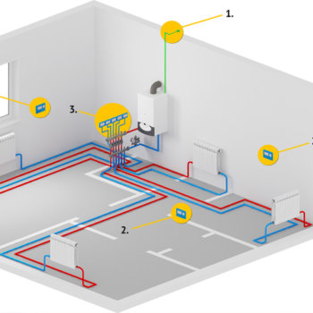 Лучевая разводка системы отопления: монтируем отопление на коллекторах
