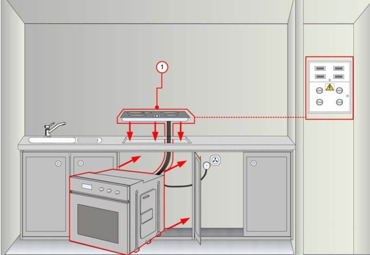 Подключение варочной панели и духовки к розетке