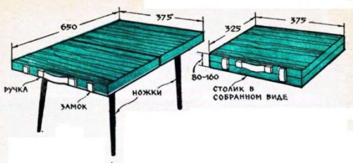 Конструкция складного стола для пикника