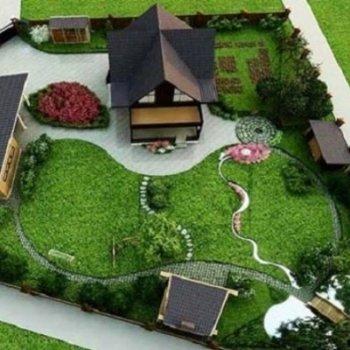 Как правильно распланировать дачный участок, зонирование и детализация плана