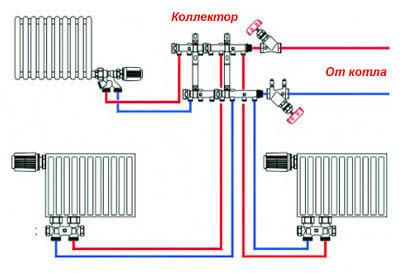 Коллекторная система отопления двухэтажного дома, как устроена, плюсы и минусы схемы, регулировка