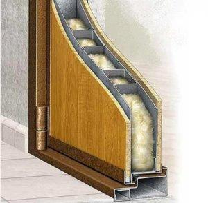 Шумоизоляционные входные двери